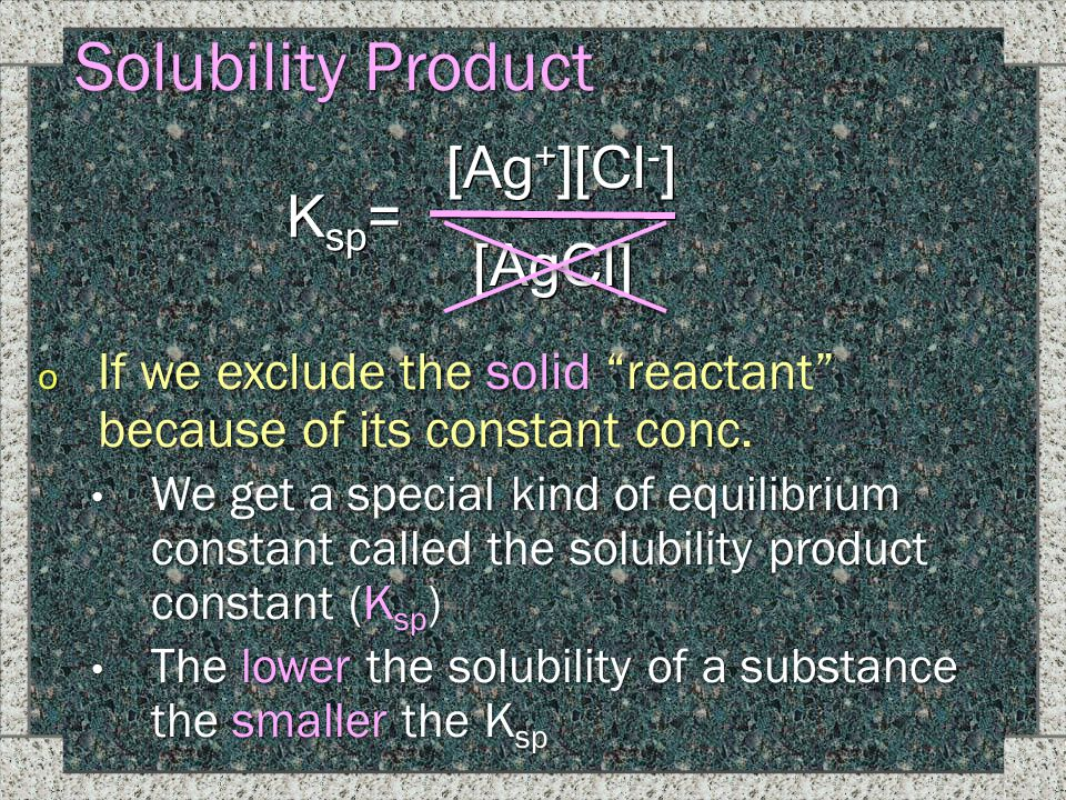 Solubility Product [Ag+][Cl-] Ksp= [AgCl]